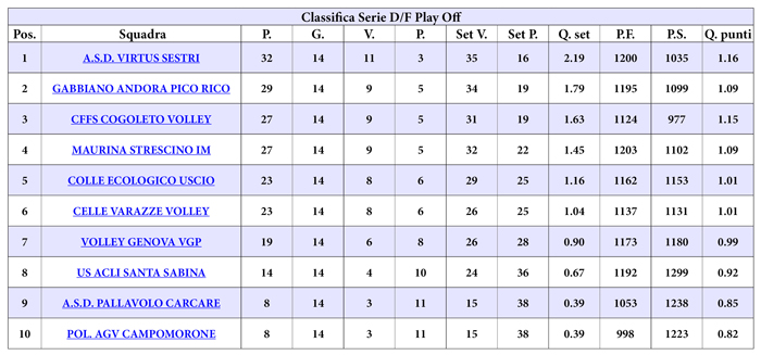 classifica_serie_d_play_off_web_14