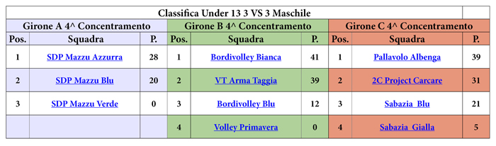 classifica_u_13_m_3x3_web_ult