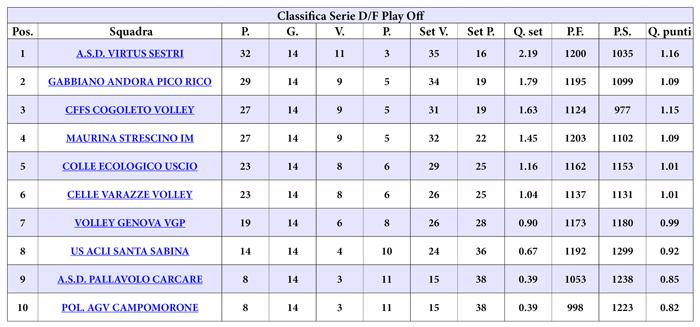 classifica_serie_d_play_off_web_14